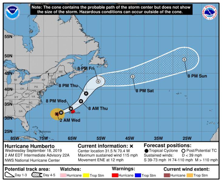 Prognozowana trasa przejścia huraganu Humberto (NHC)